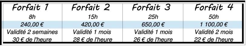 forfaits SBM